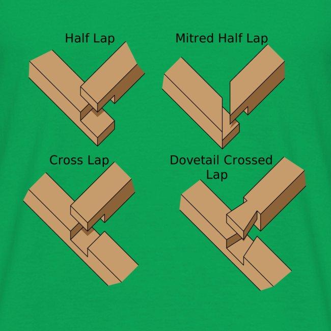 Lap joints