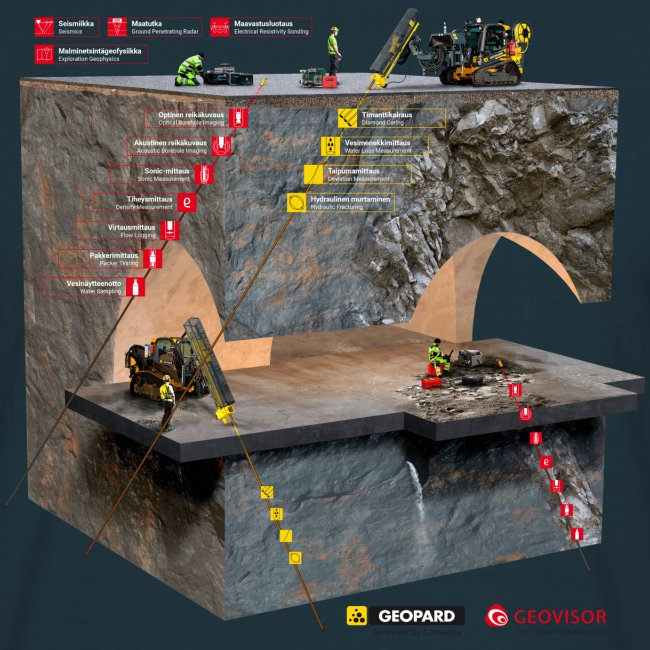 Geovisor Comadev kalliomekaniikka 4000px W