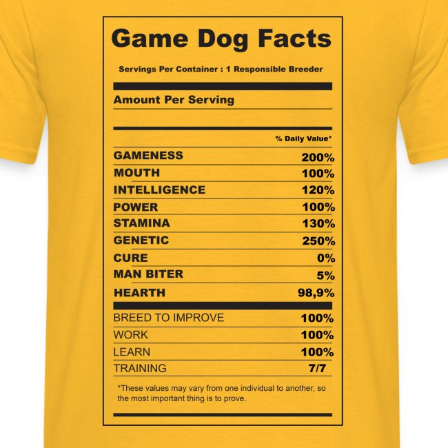 game dog facts