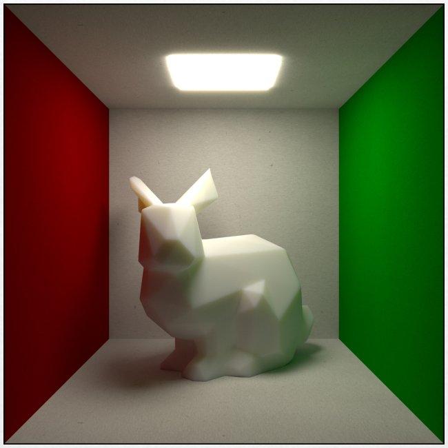 Bunny in a Box