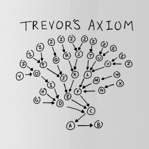 Trevor's Axiom - Water Bottle