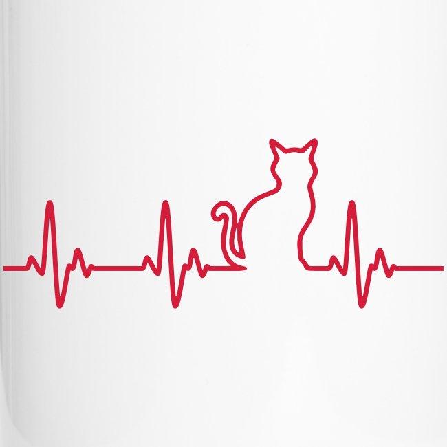 Vorschau: Ein Herz für Katzen - Thermobecher