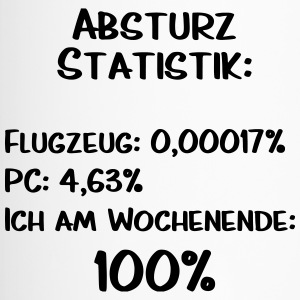 Absturzstatistik - Thermobecher