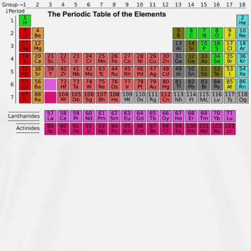 Das Periodensystem der Elemente - Männer Premium T-Shirt