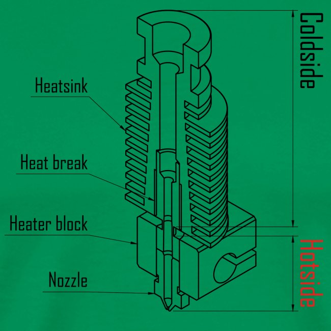 Hotend anatomy (no text).