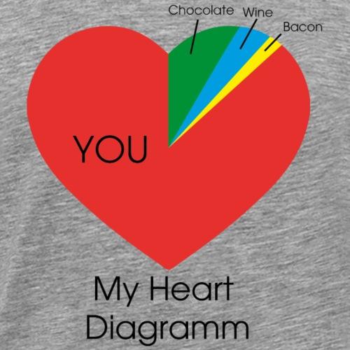 Herz Diagramm - Männer Premium T-Shirt