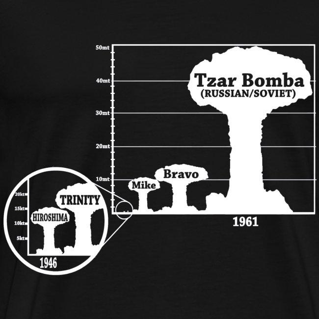 TZAR BOMBA
