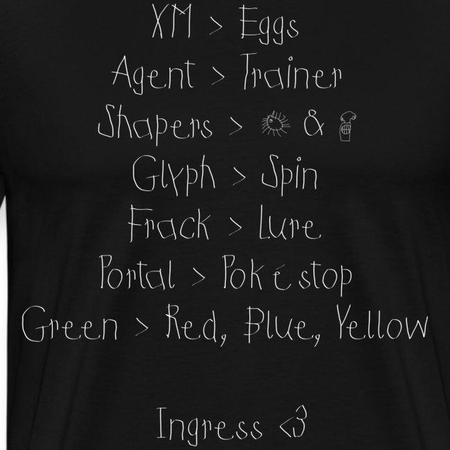 ingressssssshirt png