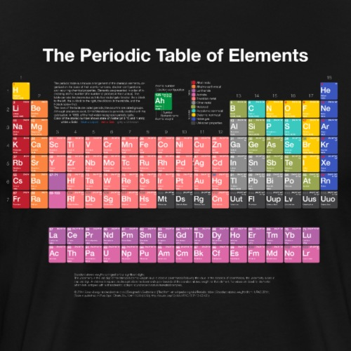 Periodic Table of Elements PTE - Men's Premium T-Shirt
