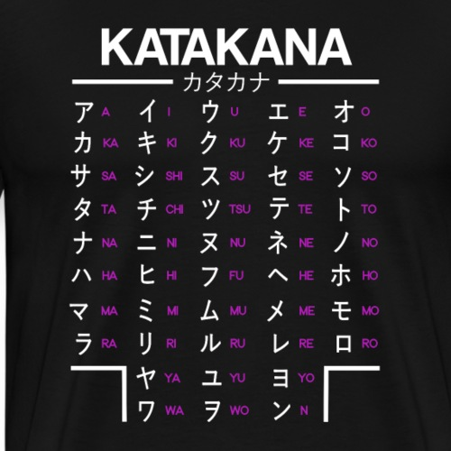 Japanisch Lernen Katakana Anime Manga Japan Fans