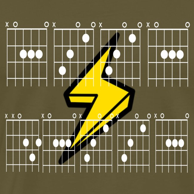 ACCA DACCA in chords for those about to rock
