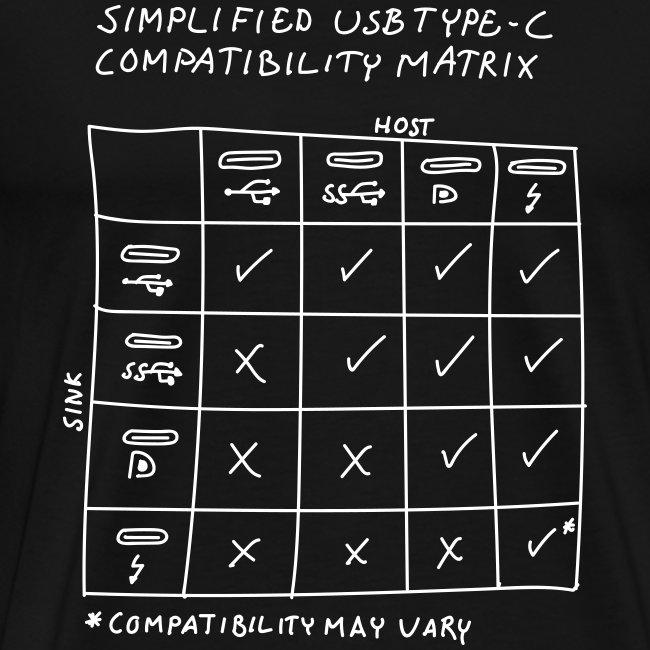 USB C Compatibility