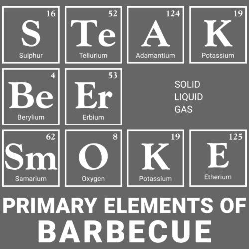 Periodensystem Barbecue Elemente