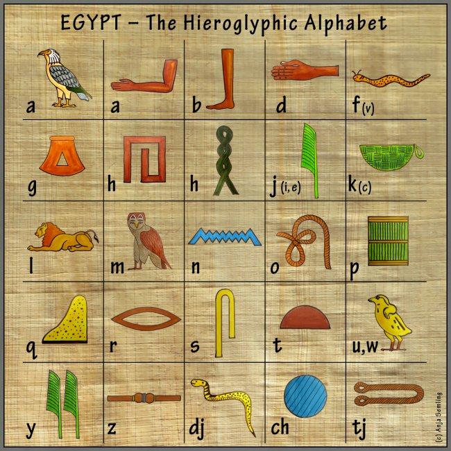 The Hieroglyphic Alphabet