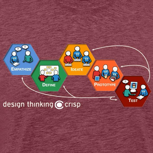 Design Thinking Crisp