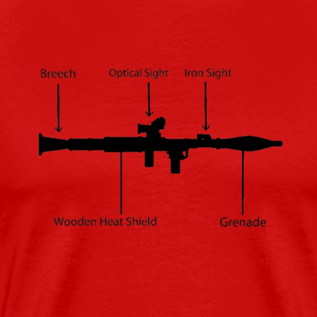 Remote Propelled Grenade