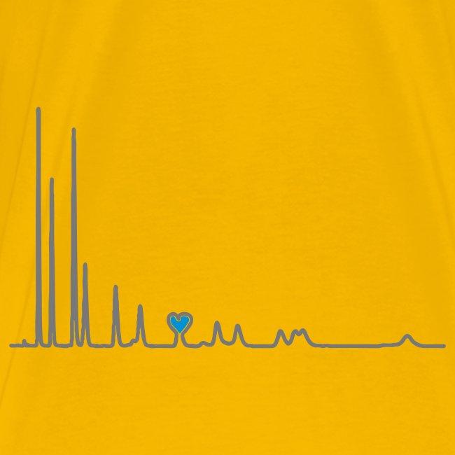yellowibis heartchromatography vec