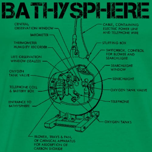 Bathysphere - Men's Premium T-Shirt