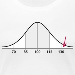 Normal Distribution IQ og jeg - Premium T-skjorte for kvinner