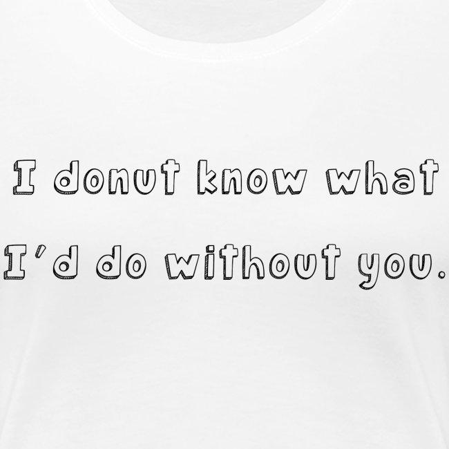 I donut know..