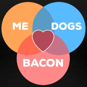 me + dogs + bacon - Women's Premium T-Shirt
