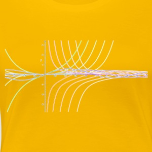 Bessel functions - Women's Premium T-Shirt