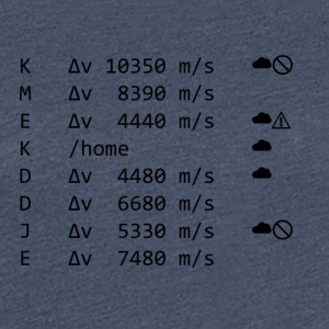 Interplanetary Cheatsheet - Frauen Premium T-Shirt