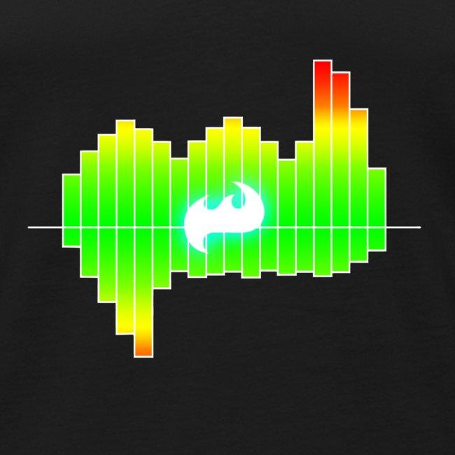 Highfish Beat