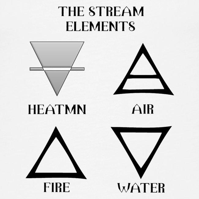 Heatmn Streamelements