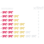 xtinct_spreadshirtbeutelwolfdiagramm_200