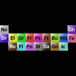 Periodic-Types-Shirt-3