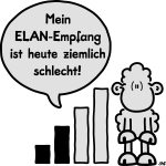 Sheepworld - Elan Empfang