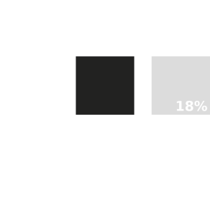 Well exposed