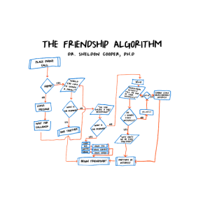 friendship algorithmus