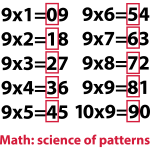 Science of patterns 2 col