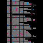 Digital square grid