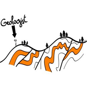 Funny geology cross section