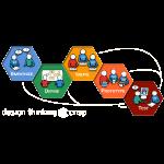 Design Thinking @ Crisp