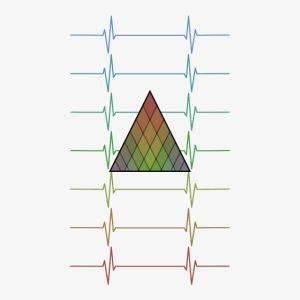 Geometric Heartbeats