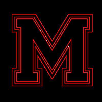 M -  - M,Highschool,Collegestyle,College,C,Buchstabe,B,A