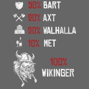 100% Wikinger