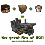 Minecraft Equation