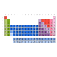 Periodensystem der Elemente (PSE) Periodic Table of the Elements