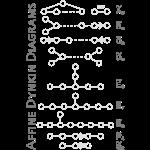 Affine Dynin Diagrams
