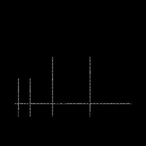 Eisen-Kohlenstoff-Gleichgewichtstabelle