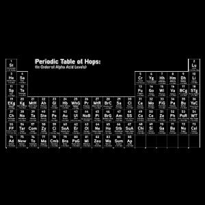 Bier Geek - Das Periodensystem der Hopfen