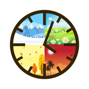 Vier 4 Jahreszeiten Uhr Geschenk Natur