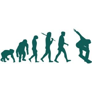 evolution_of_snowboarding