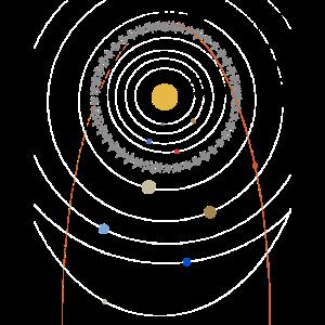 Sonnensystem mit Nibiru