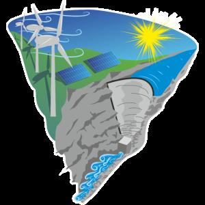 Solar Wind Wasser Erneuerbare Energie Umweltschutz
